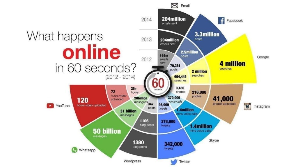 1 infografika