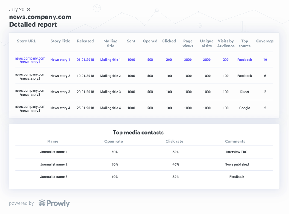 Creating reports with Prowly